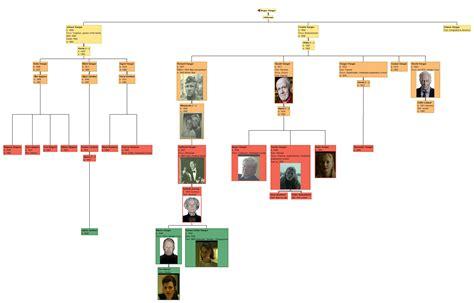 file vanger family non spoiler jpg wikimedia commons