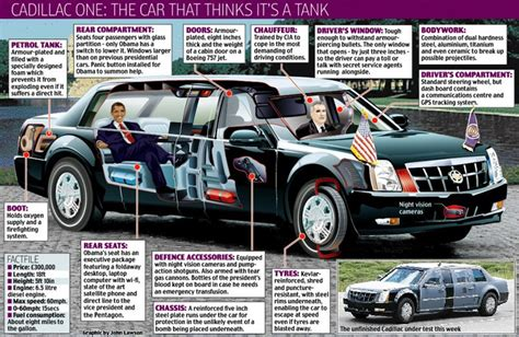 The Beast Presidential Limo by President Obama S Presidential Limousine The Beast