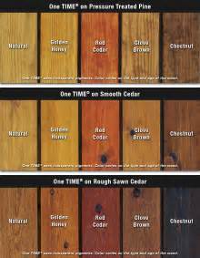 wood color paint one time wood protector