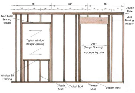 framing a window framing a window time to build