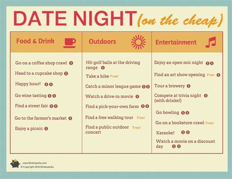 date ideas 22 cheap date ideas for couples on a budget sheet
