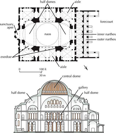 floor plan of hagia sophia hagia sophia museum istanbul turkey