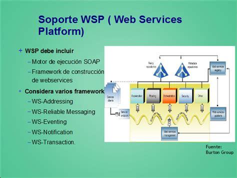 imagenes web services esb enterprise services bus p 225 gina 2 monografias com