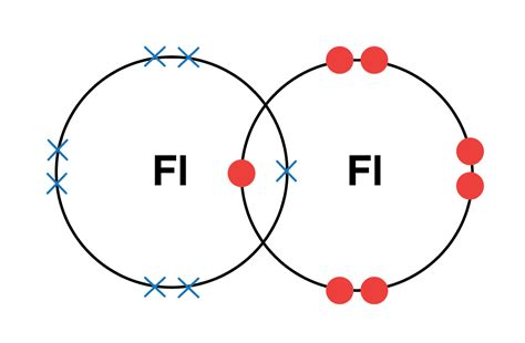 fluorine dot diagram atom diagram of fluorine gallery how to guide and refrence