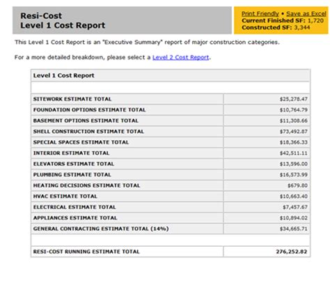 construction cost report template detailed home construction cost reports levels 1 2 and 3