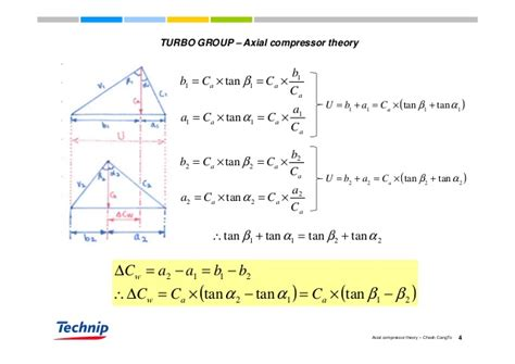 axial compressor theory stage by stage approach 28th january 2010