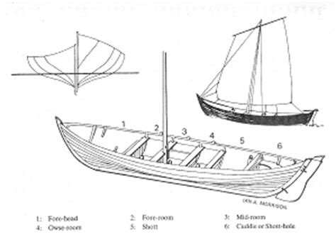 small viking boat plans a small motor a free engine image for user manual download
