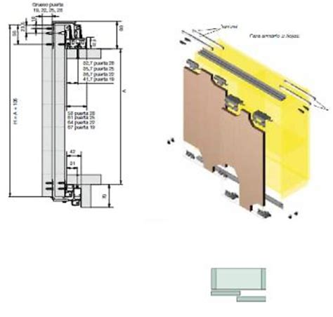 sistemas de guias  puertas correderas de armarios sistemas de guias  puertas correderas