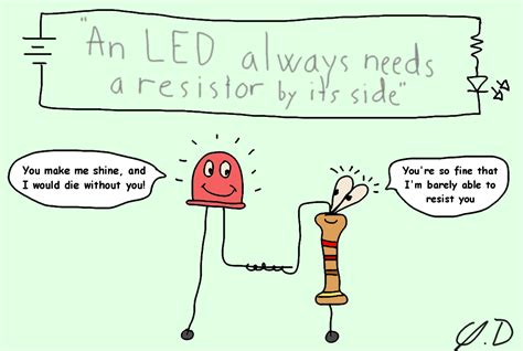 resistors explained led resistor explained 28 images voltage current resistance and ohm s learn physics e m
