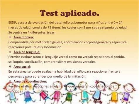 test psicologico resultados test psicol 243 gico