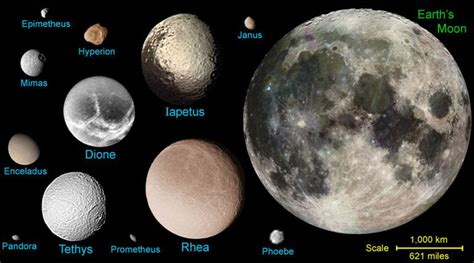 name the largest moon of saturn saturn s moons and rings may be younger than many dinosaurs