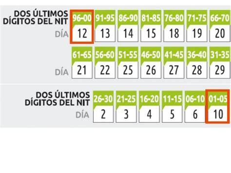 fechas pagos impuestos de renta personas naturales 2016 pago de impuestos calendario tributario 2016 impuestos