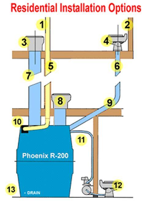 composting toilet phoenix the phoenix in residences cabins phoenix composting