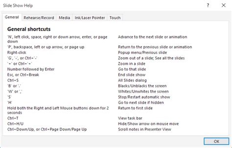 short cuts for full figure presenter view in powerpoint 2016 for windows