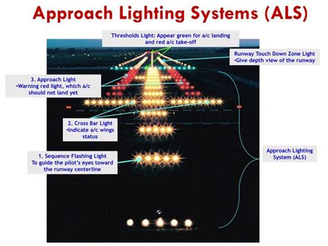 light system ppt lecture 11 approach lighting system als