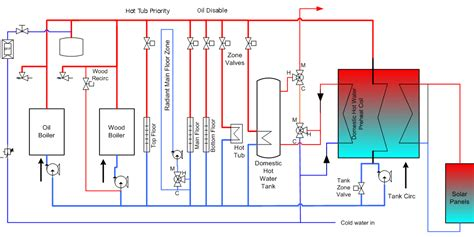 Plumbing Schematic by Refrigeration Refrigeration Piping Design Software