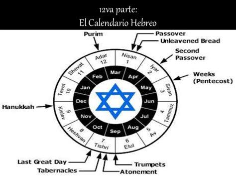 Meses Calendario Hebreo Calendario Hebreo Vs Calendario Romano