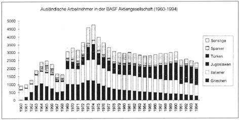 wann kamen die ersten gastarbeiter nach deutschland rlp de griechische unterst 252 tzung f 252 r das