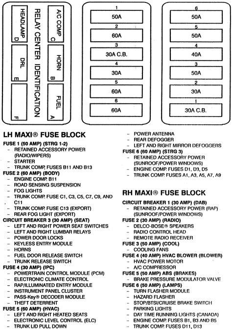 | Repair Guides | Circuit Protection | Fuses | AutoZone.com