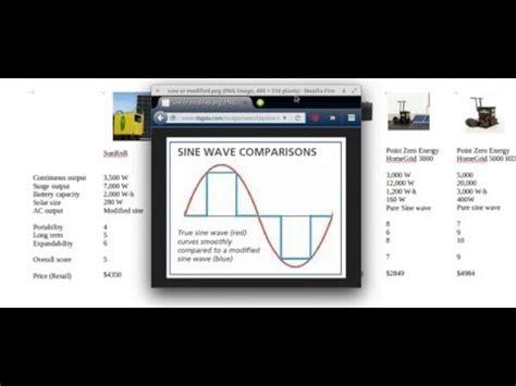 solar generator reviews solar generator review