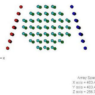 pattern analysis of uniform circular array uniform circular planar array in uca uniform circular