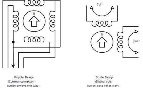 schematics what is the symbol for a fan on a circuit is