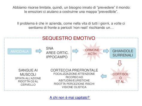 Intelligenza Emotiva Slideshare