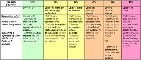 Text Response Essay Rubric by Rubrics Tfa Delta Ela