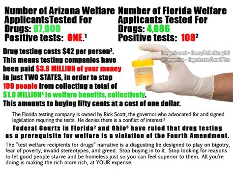 How To Collect Welfare Meme - welfare drug testing applicants is wrong bobbi s blog