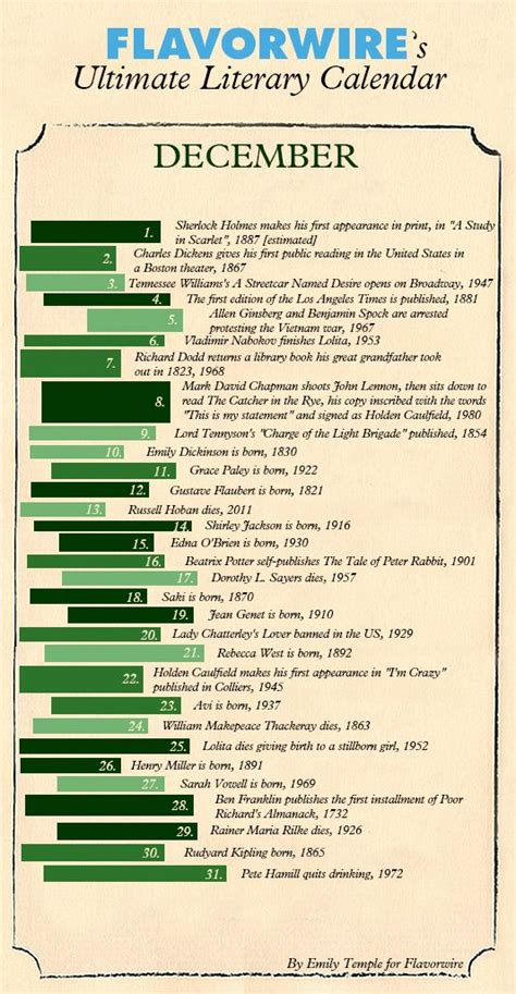 The Lit Calendar by 12 Best Images About Literary Calendar On