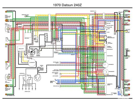 directed electronics wiring diagrams free pinout