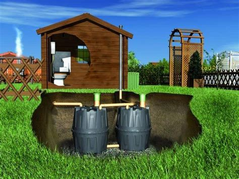 Septic Tank Types Systems Advantages And Disadvantages Tiny House Septic System