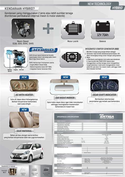Promo Paling Murah New Chromecast 2 2015 Promo suzuki padang by irpan 0813 7424 0720 promo paling murah