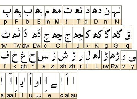 up letter in urdu urdu alphabet letters urdu verb conjugator languages