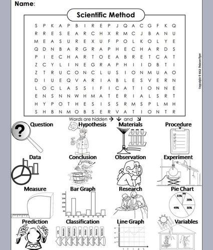 scientific method by sciencespot teaching resources tes