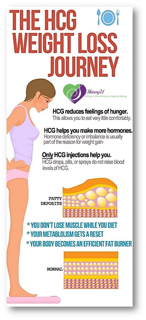 Detoxing On Hcg by Check Out The Benefits Of Losing Weight With Hcg