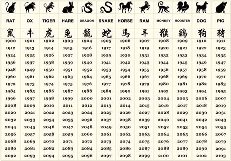 Zodiac Signs Calendar What Does Your Zodiac Sign Say About Your