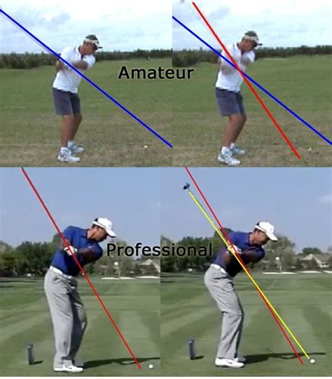d plane golf swing swing test results consistentgolf com