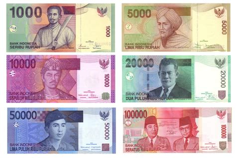 currency converter bali c to f money