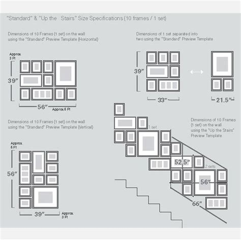 pinterest like layout angularjs picturewall frame kit template like the stairway layout