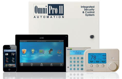 security and home automation not so strange bedfellows