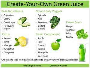 how to create your own green juice recipes ben and me