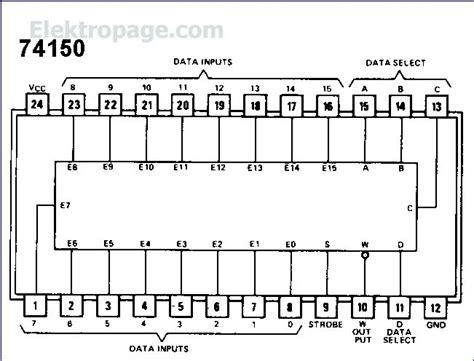 integrated circuits pin diagram 74150 ic pinout diagram integrated circuits elektropage