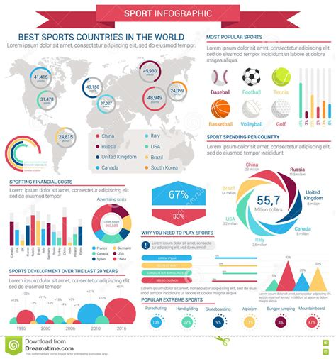 sports infographics templates sports infographic template with charts and map stock