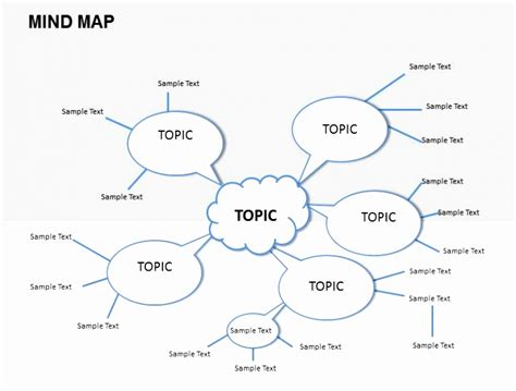 mind map template word moreover concept new calendar site