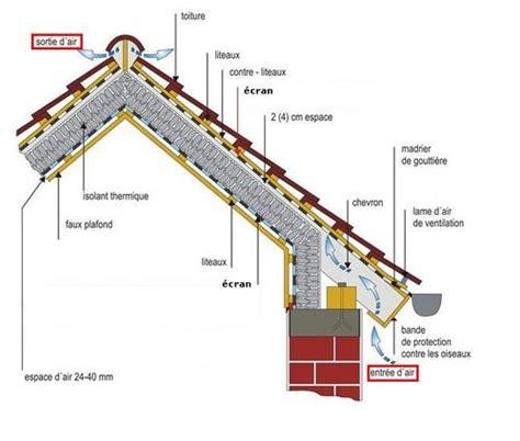 Ventilation Toiture Tuile by Entreprise De Couverture Zinguerie Ventilation Des