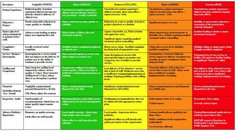 hira risk assessment template best 25 risk analysis ideas on kanban cards