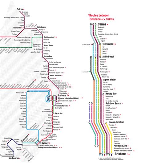 travelling  australia  greyhound route map