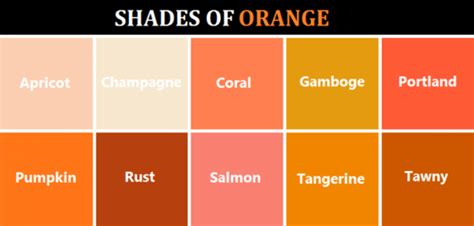 shades of orange names colors john kutensky