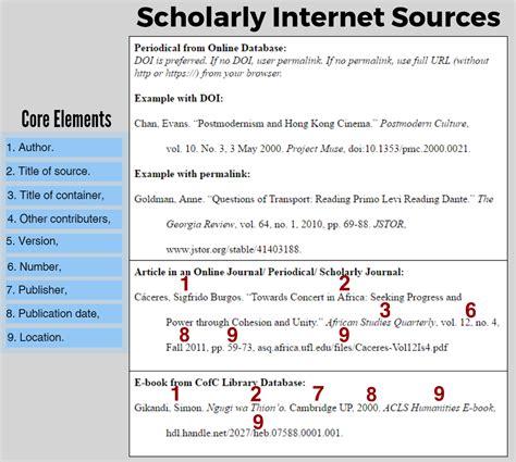 mla citation style citation styles libguides at